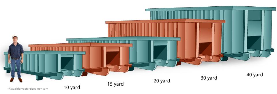 Tucson Dumpster Rental Sizes