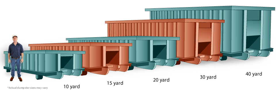 Tucson Dumpster Rental Sizes